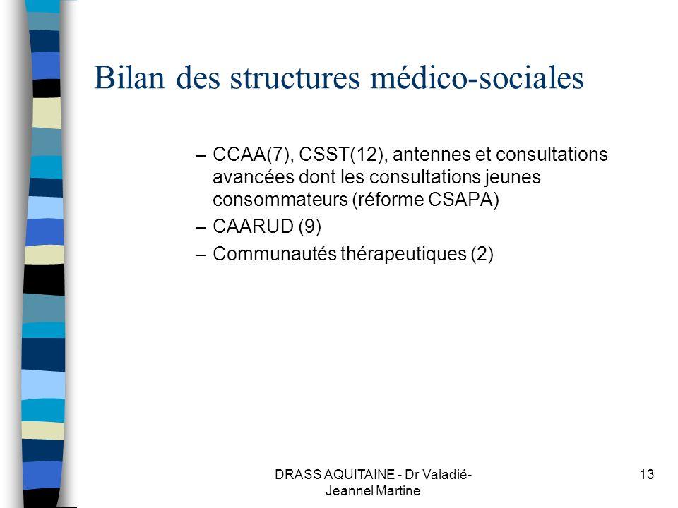 Bilan des structures médico-sociales