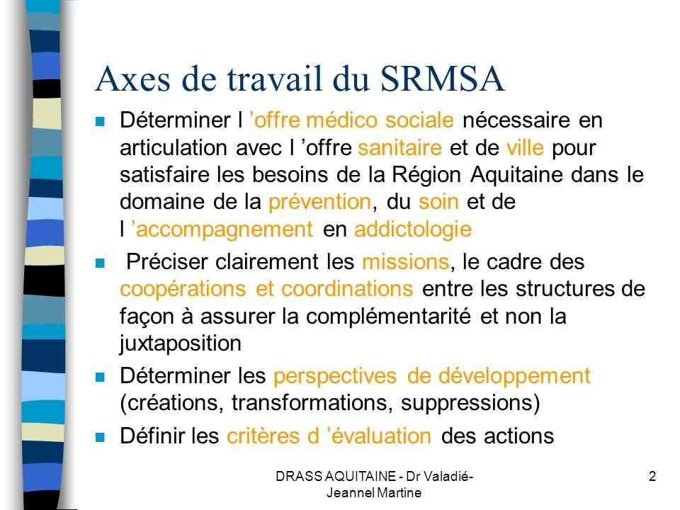 Axes de travail du SRMSA