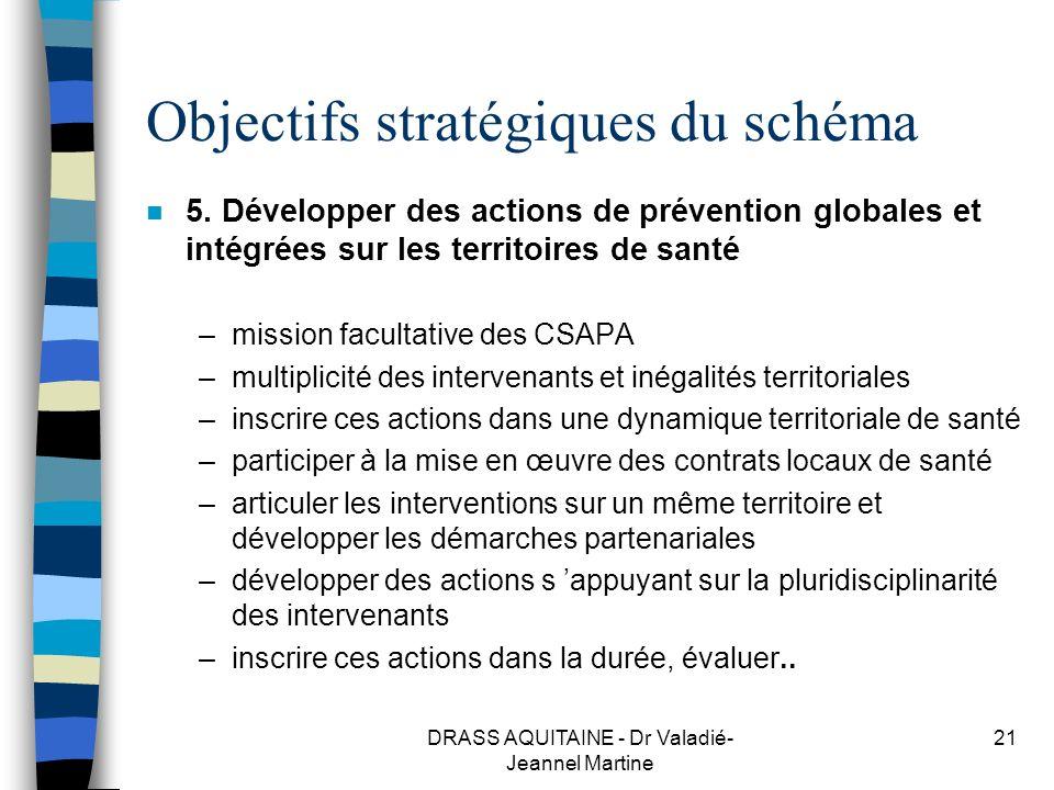 Objectifs stratégiques du schéma