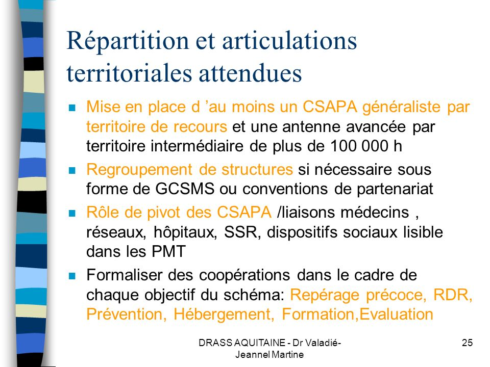 Répartition et articulations territoriales attendues