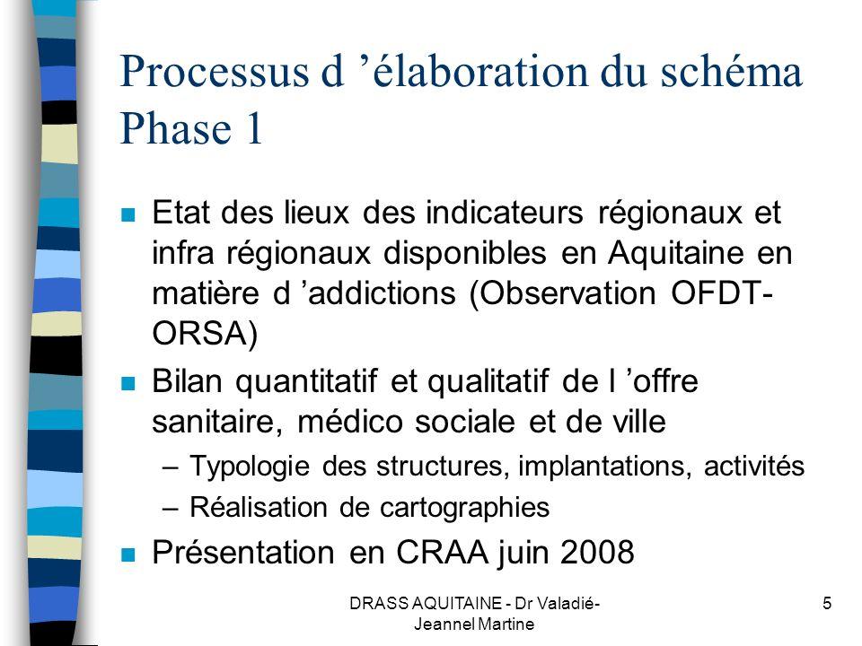Processus d 'élaboration du schéma Phase 1
