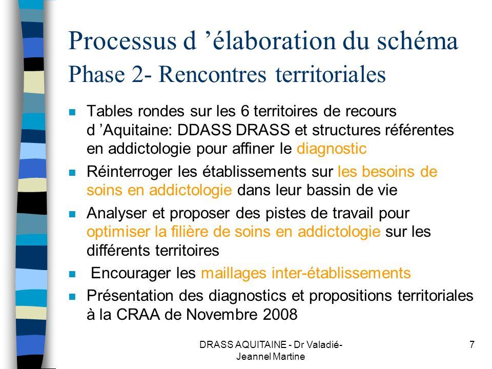 Processus d 'élaboration du schéma Phase 2- Rencontres territoriales