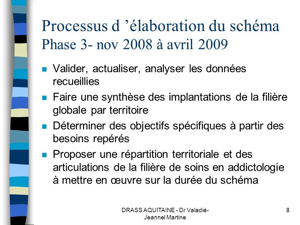 Processus d 'élaboration du schéma Phase 3- nov 2008 à avril 2009