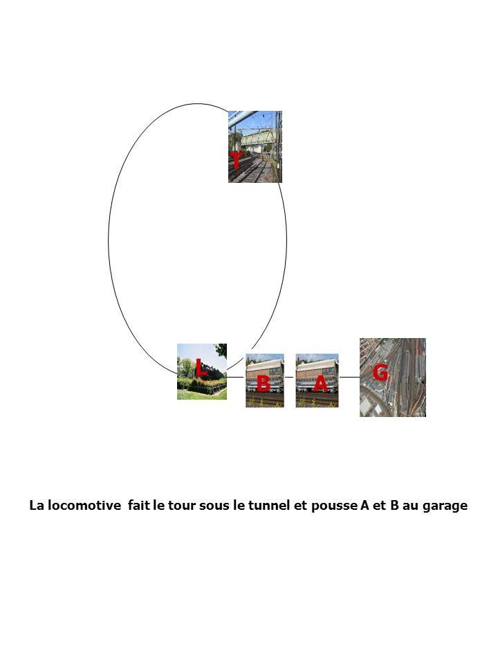 La locomotive fait le tour sous le tunnel et pousse A et B au garage