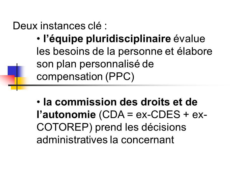 Deux instances clé : l'équipe pluridisciplinaire évalue les besoins de la personne et élabore son plan personnalisé de compensation (PPC)