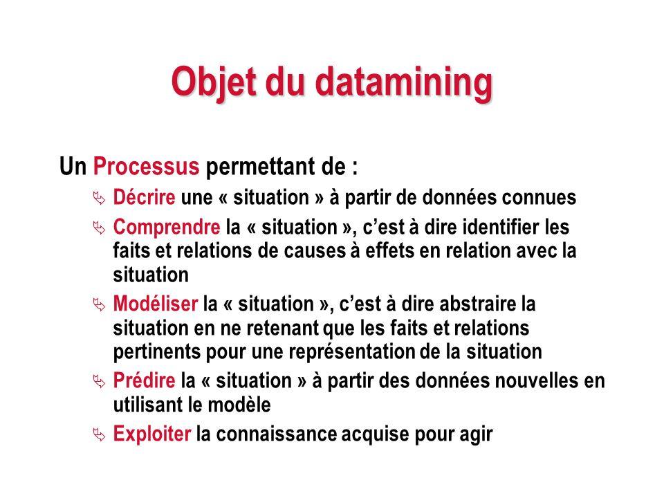 Objet du datamining Un Processus permettant de :