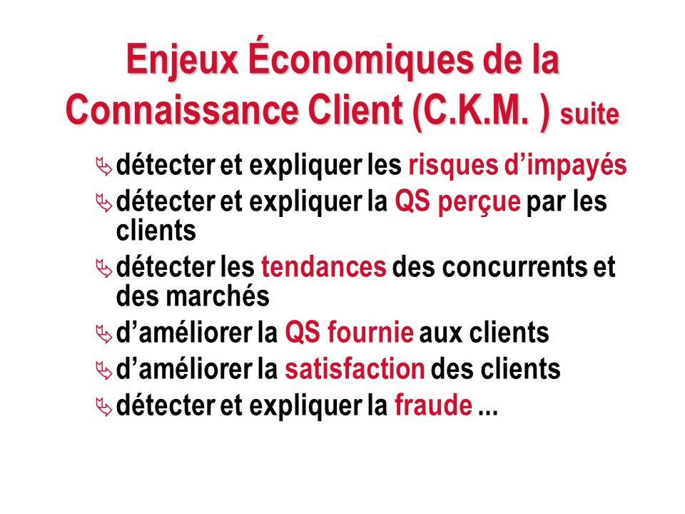 Enjeux Économiques de la Connaissance Client (C.K.M. ) suite