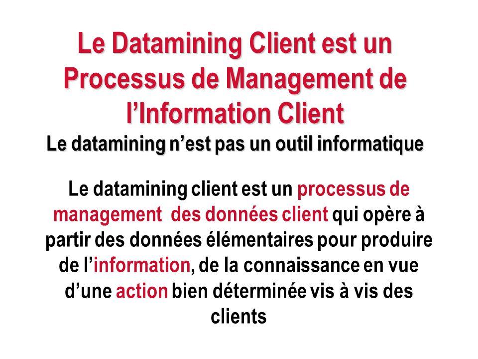 Le Datamining Client est un Processus de Management de l'Information Client Le datamining n'est pas un outil informatique