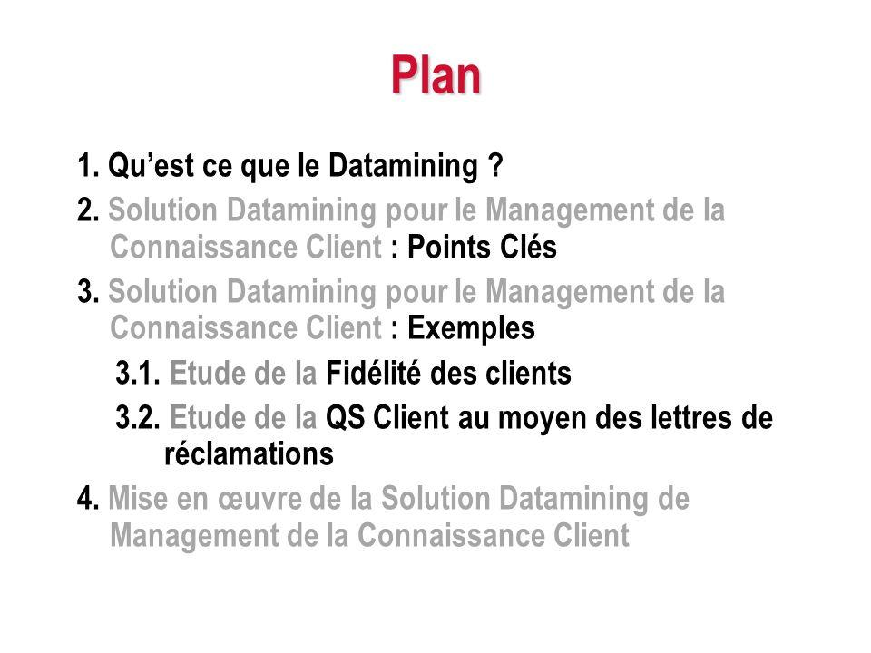 Plan 1. Qu'est ce que le Datamining