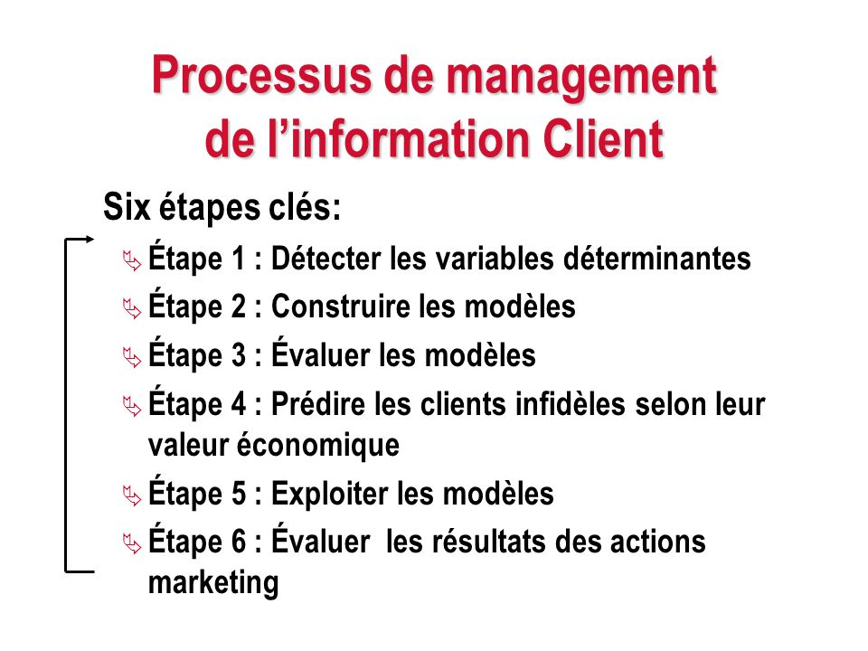 Processus de management de l'information Client