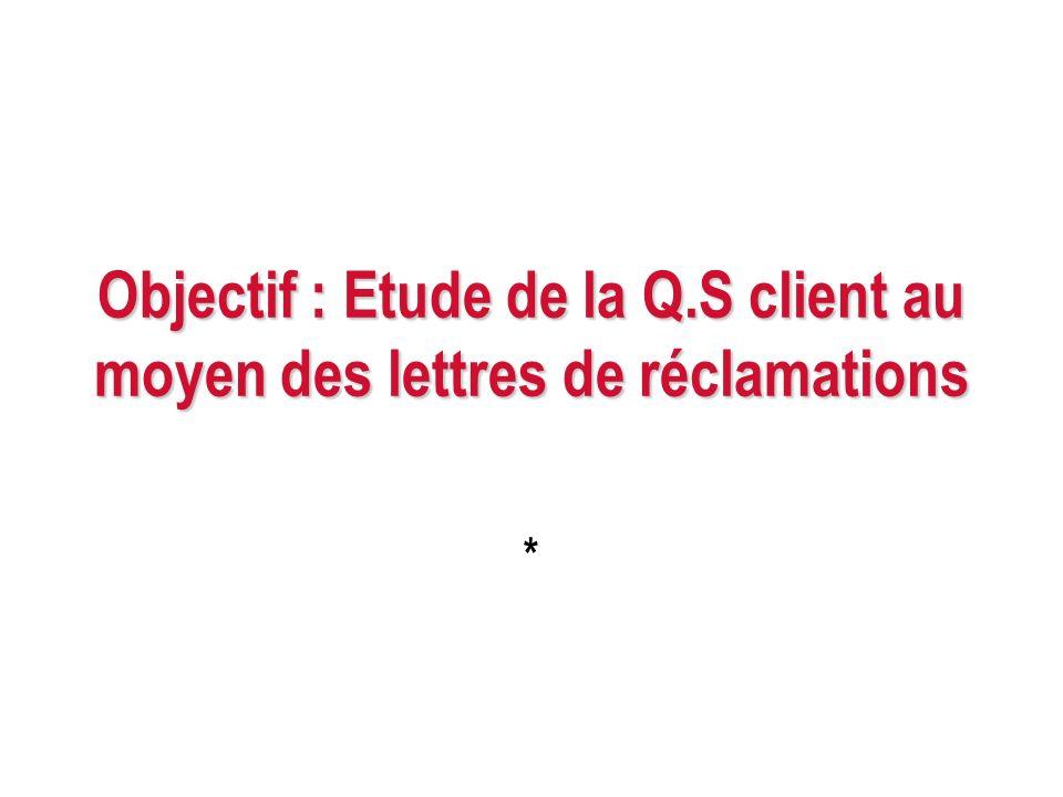 Objectif : Etude de la Q.S client au moyen des lettres de réclamations