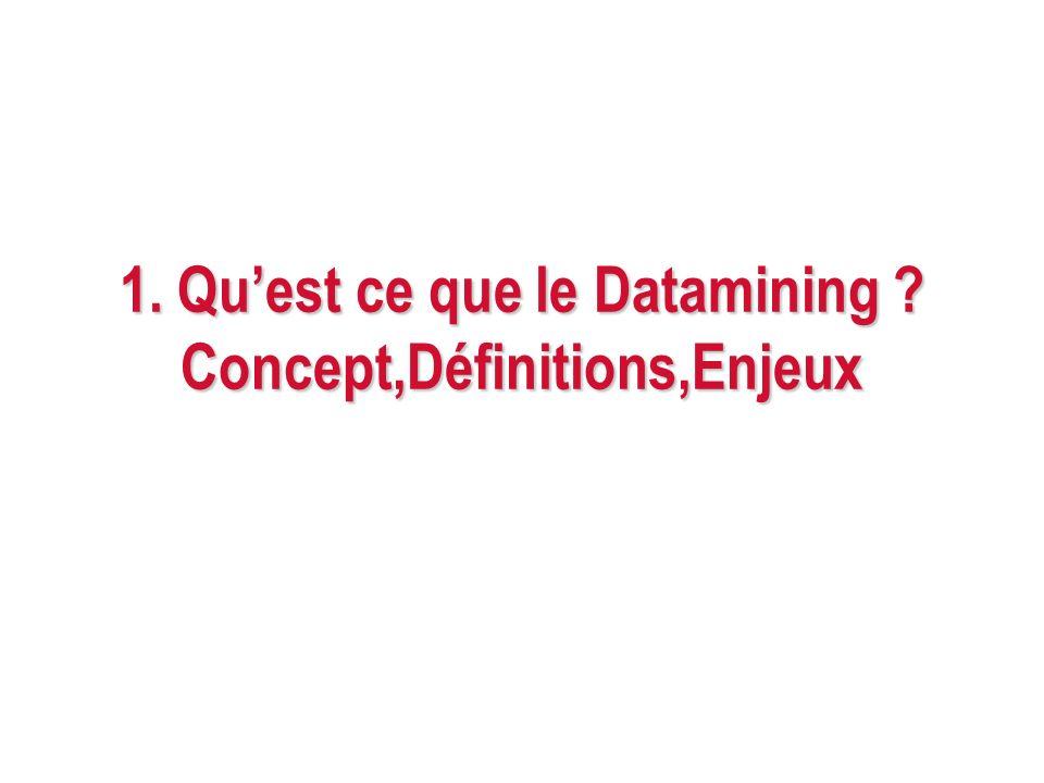 Datamining de la connaissance client orient objectif ppt t l charger - Qu est ce que le sisal ...