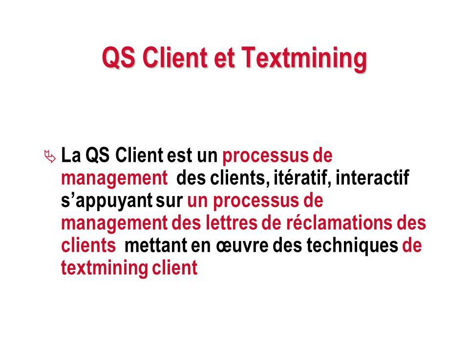 QS Client et Textmining