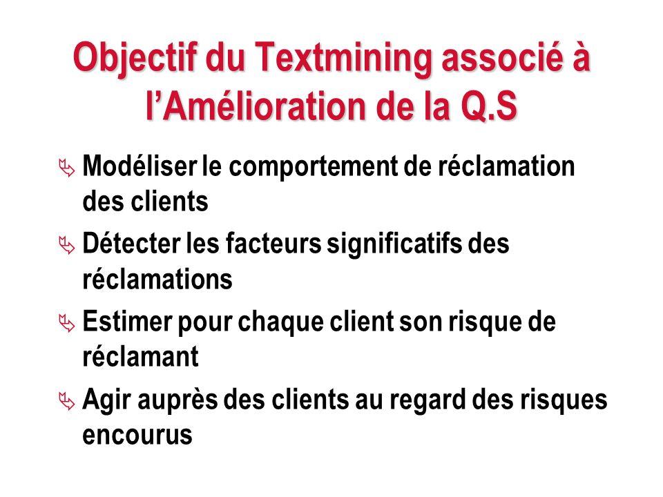 Objectif du Textmining associé à l'Amélioration de la Q.S
