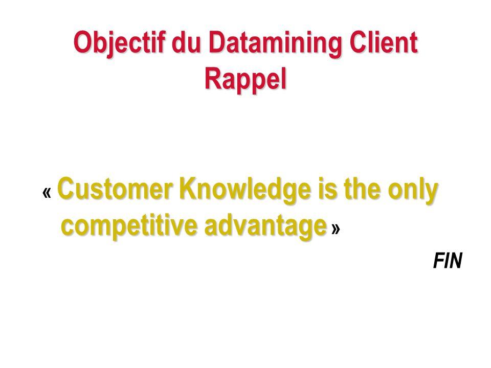 Objectif du Datamining Client Rappel
