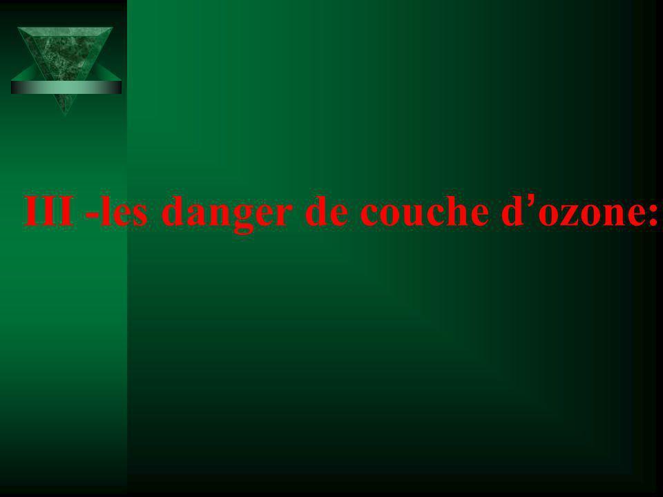 III -les danger de couche d'ozone: