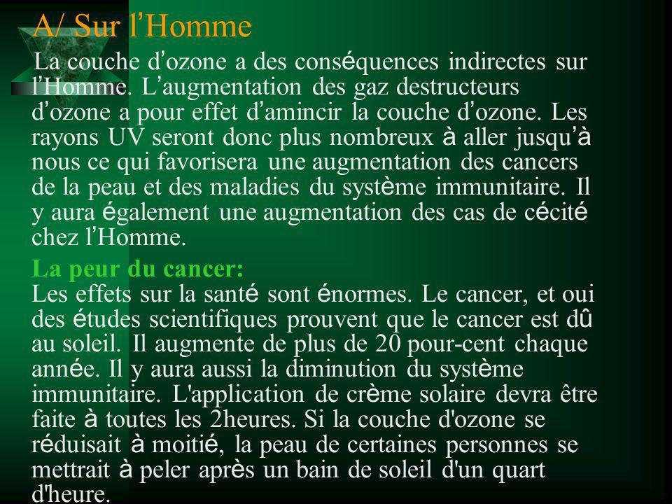 A/ Sur l'Homme