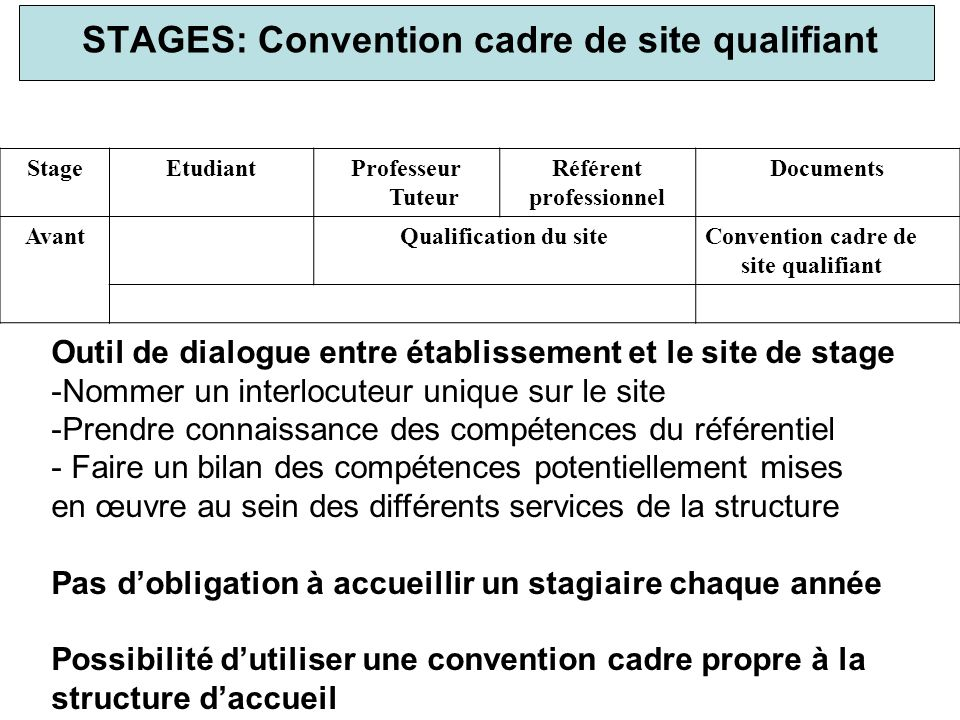 STAGES: Convention cadre de site qualifiant