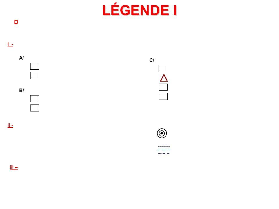 LÉGENDE I D I - A/ C/ B/ II - III –