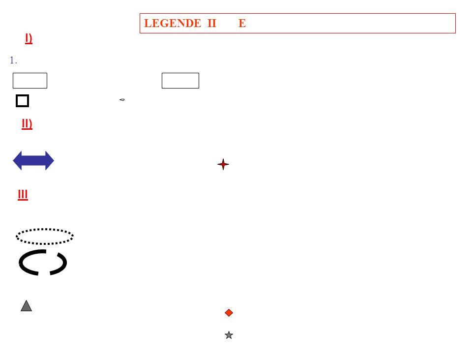 LEGENDE II E I) 1. II) III