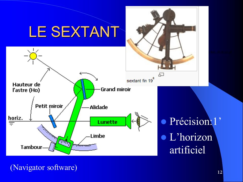 LE SEXTANT Précision:1' L'horizon artificiel (Navigator software)