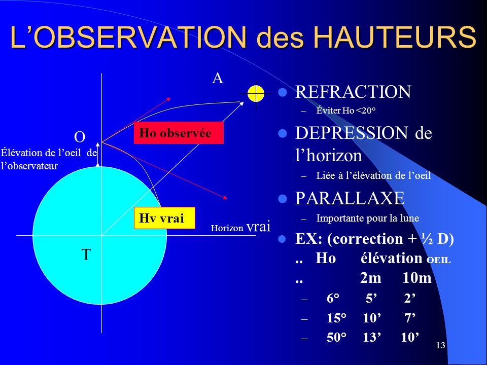 L'OBSERVATION des HAUTEURS