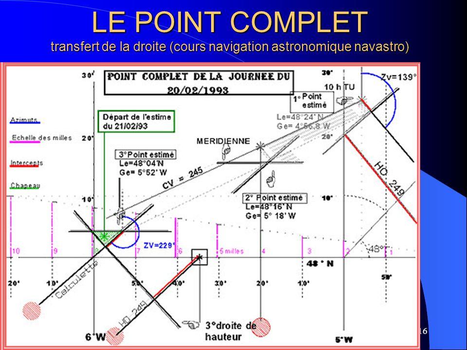 LE POINT COMPLET transfert de la droite (cours navigation astronomique navastro)