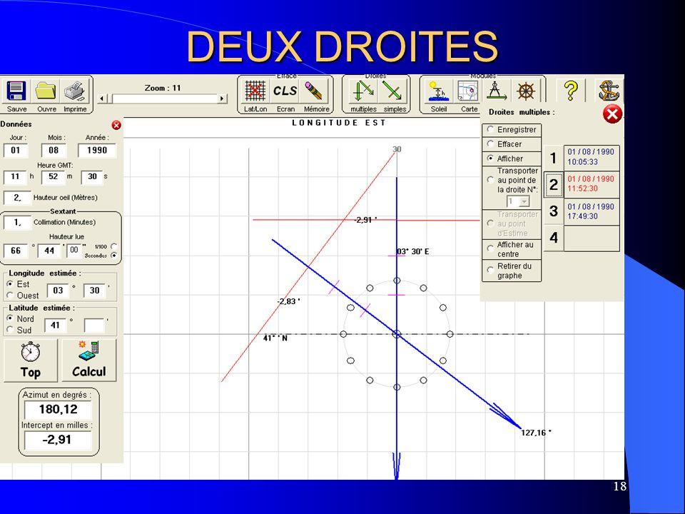 DEUX DROITES