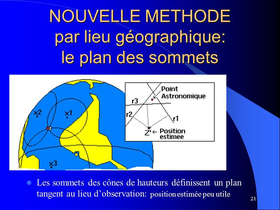 NOUVELLE METHODE par lieu géographique: le plan des sommets