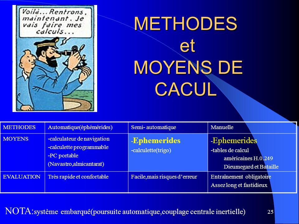 METHODES et MOYENS DE CACUL