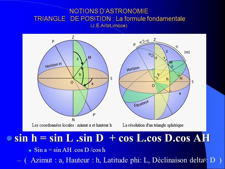 sin h = sin L .sin D + cos L.cos D.cos AH