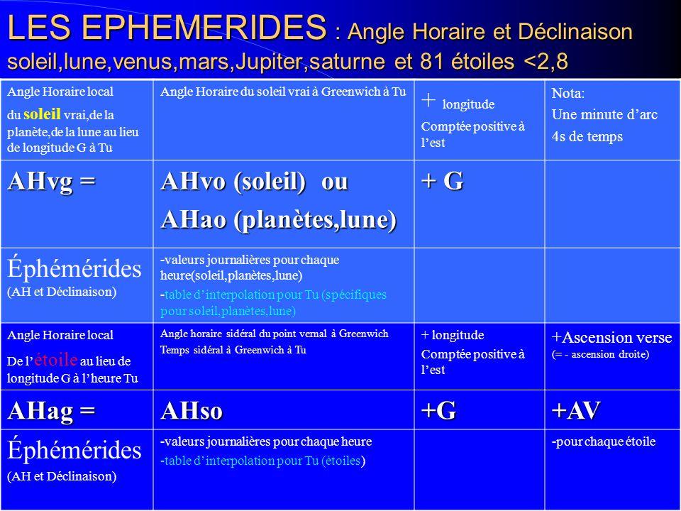 LES EPHEMERIDES : Angle Horaire et Déclinaison soleil,lune,venus,mars,Jupiter,saturne et 81 étoiles <2,8
