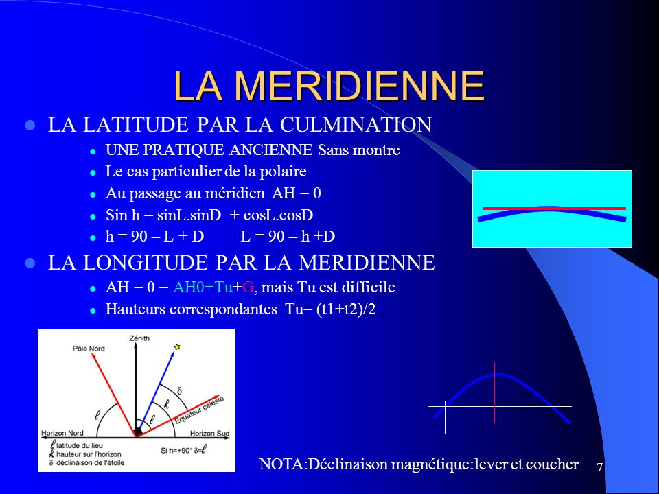 LA MERIDIENNE LA LATITUDE PAR LA CULMINATION