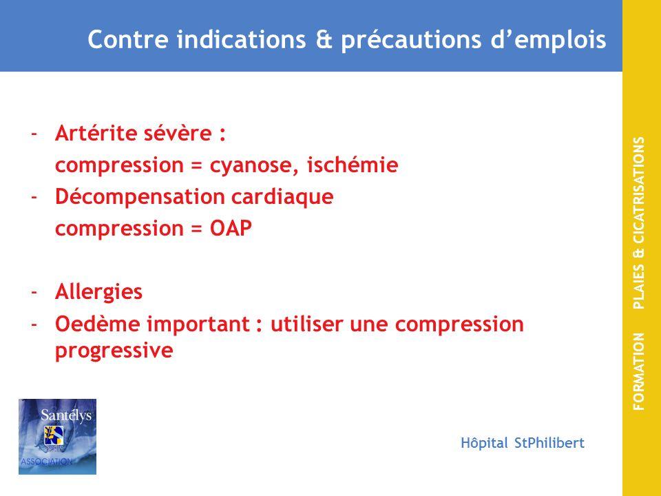 Contre indications & précautions d'emplois