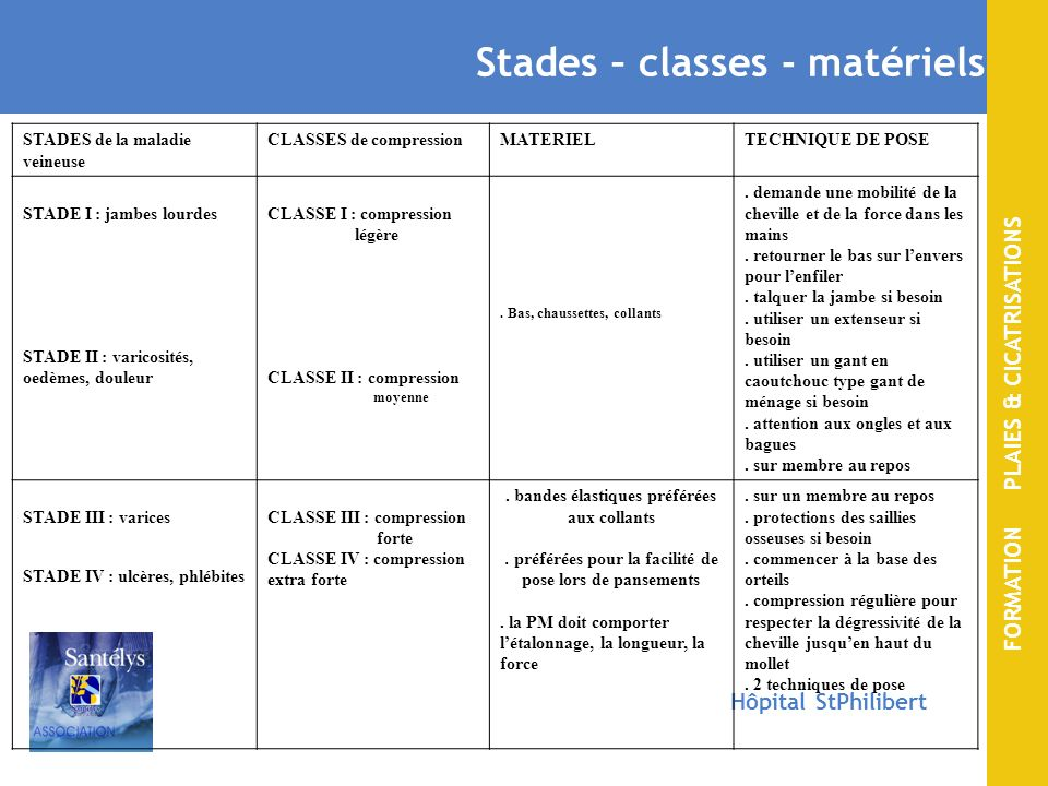 Stades – classes - matériels