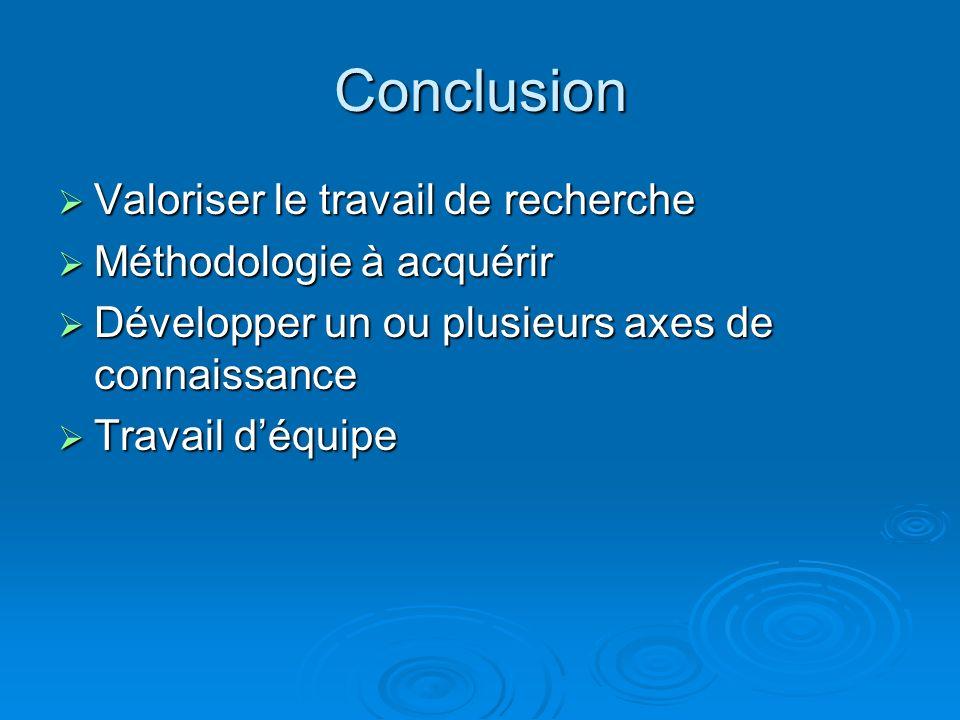 Conclusion Valoriser le travail de recherche Méthodologie à acquérir