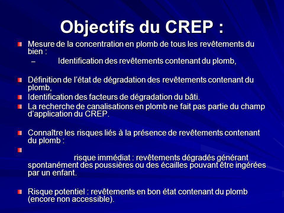 Objectifs du CREP : Mesure de la concentration en plomb de tous les revêtements du bien : Identification des revêtements contenant du plomb,
