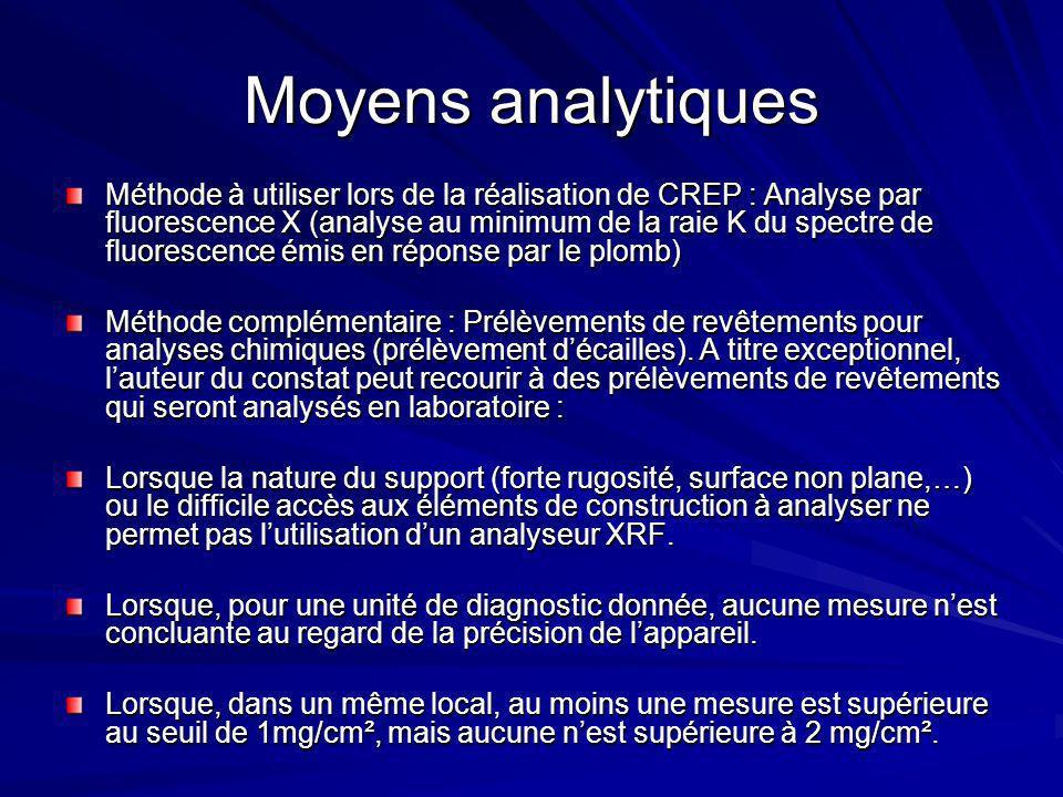 Moyens analytiques