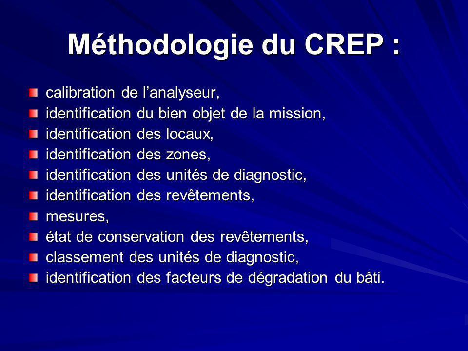 Méthodologie du CREP : calibration de l'analyseur,