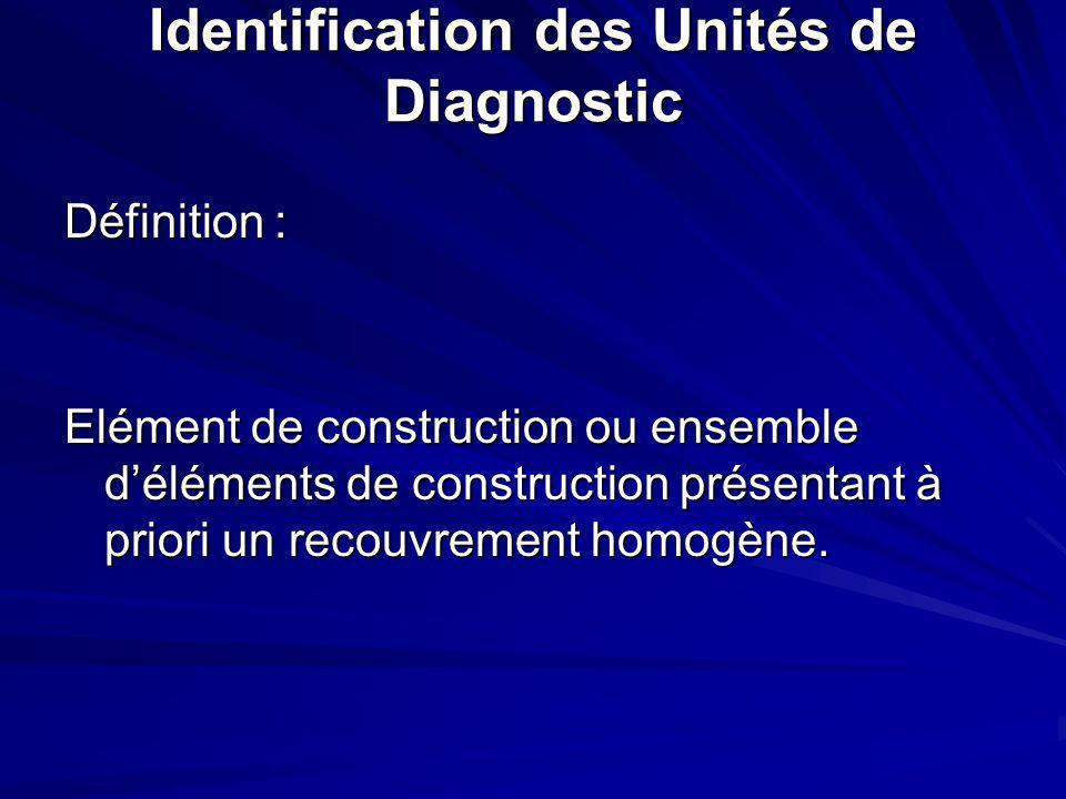 Identification des Unités de Diagnostic