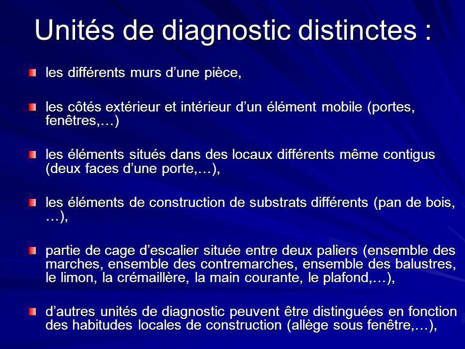 Unités de diagnostic distinctes :