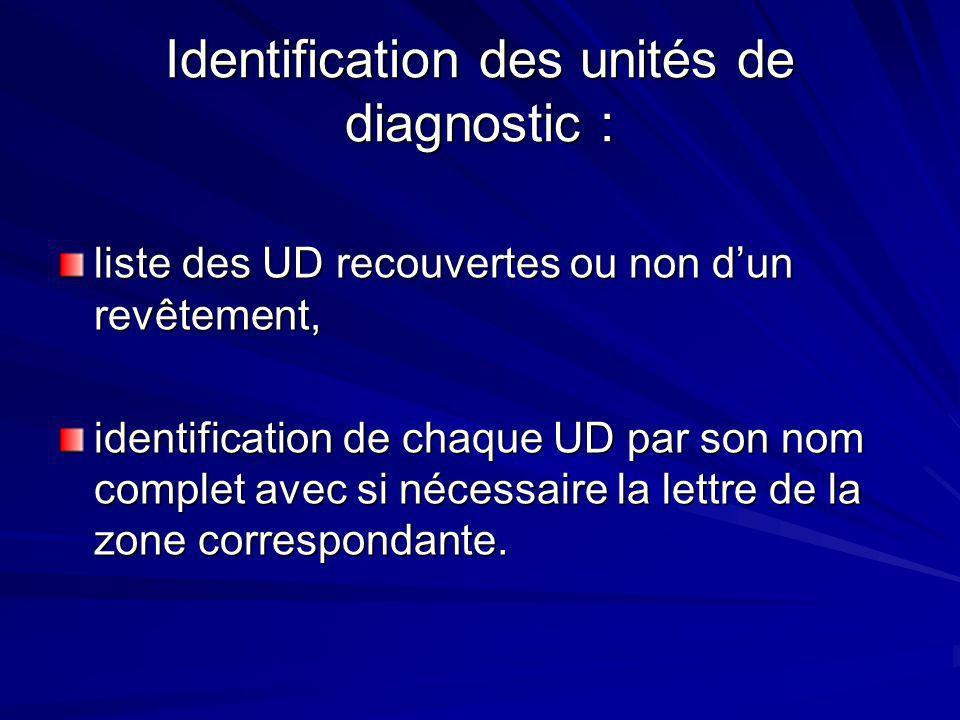 Identification des unités de diagnostic :