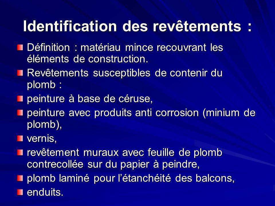 Identification des revêtements :