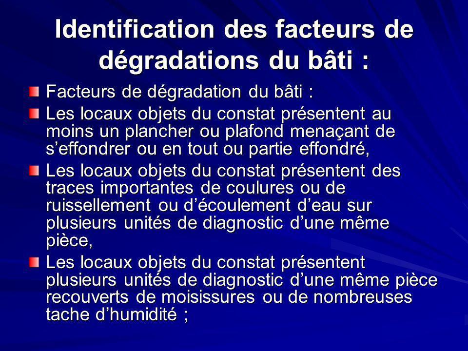 Identification des facteurs de dégradations du bâti :