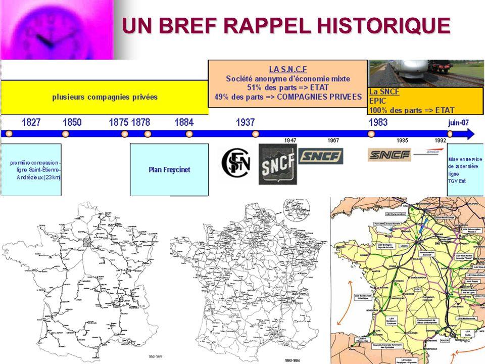 UN BREF RAPPEL HISTORIQUE