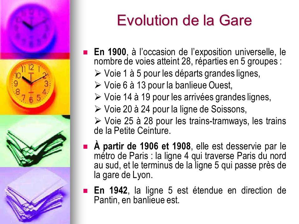 Evolution de la Gare En 1900, à l'occasion de l'exposition universelle, le nombre de voies atteint 28, réparties en 5 groupes :