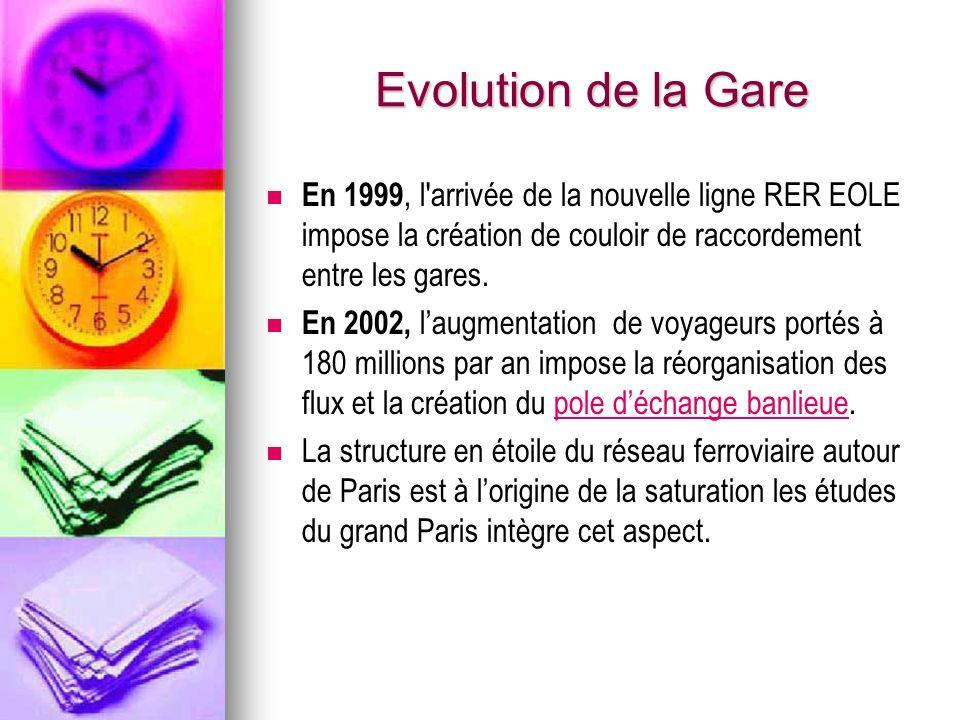 Evolution de la Gare En 1999, l arrivée de la nouvelle ligne RER EOLE impose la création de couloir de raccordement entre les gares.