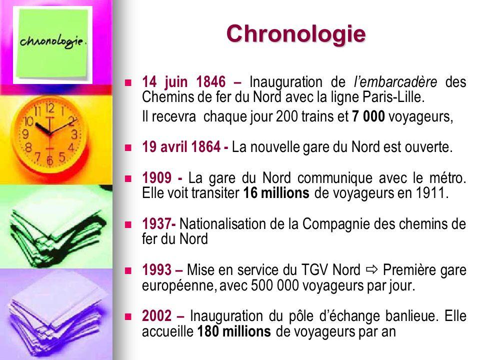 Chronologie 14 juin 1846 – Inauguration de l'embarcadère des Chemins de fer du Nord avec la ligne Paris-Lille.