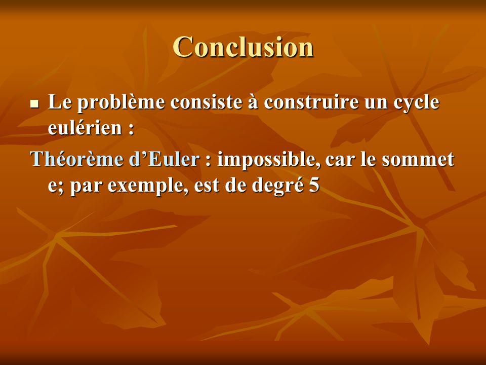 Conclusion Le problème consiste à construire un cycle eulérien :