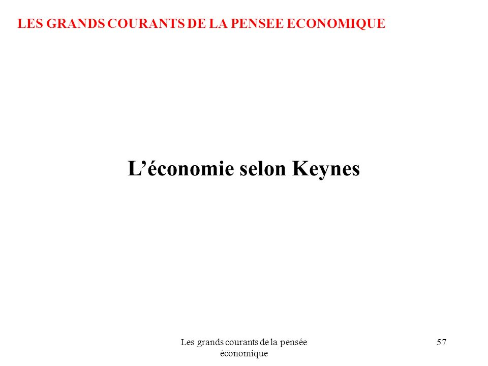 L'économie selon Keynes